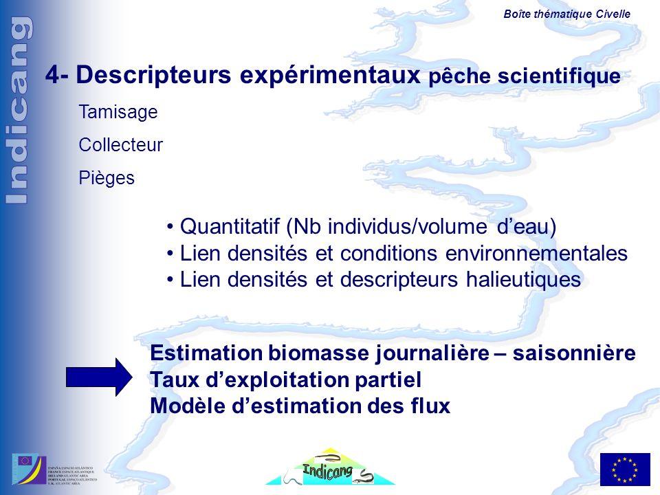 4- Descripteurs expérimentaux pêche scientifique