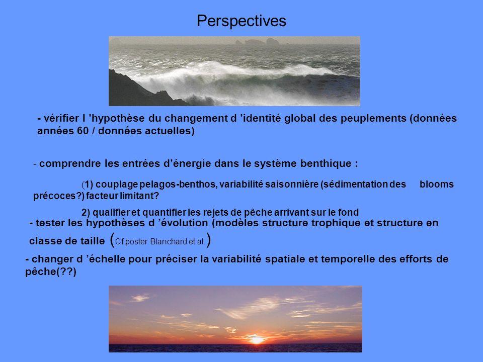 Perspectives - vérifier l 'hypothèse du changement d 'identité global des peuplements (données années 60 / données actuelles)