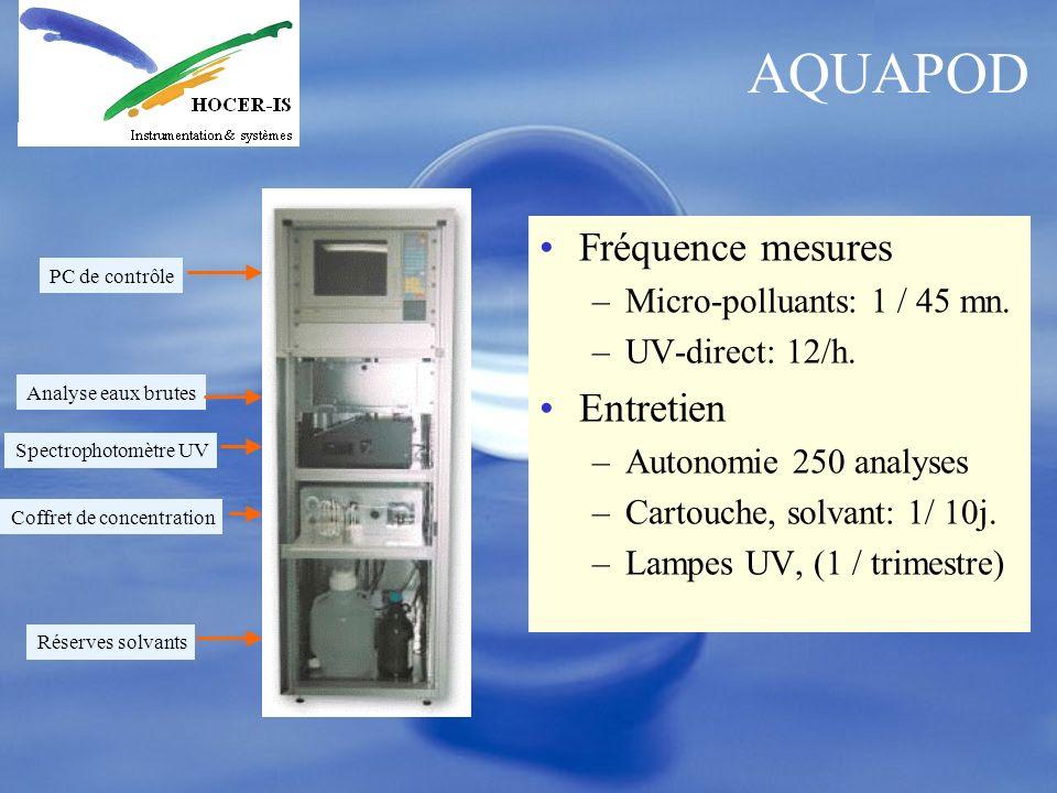 AQUAPOD Fréquence mesures Entretien Micro-polluants: 1 / 45 mn.