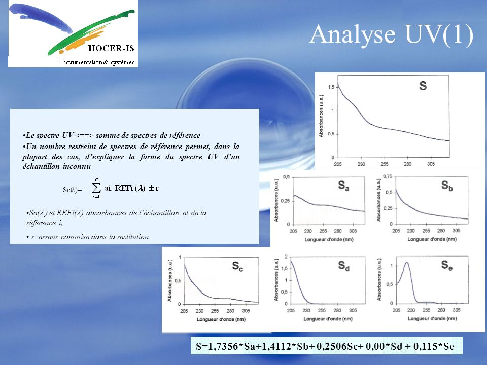 Analyse UV(1) S=1,7356*Sa+1,4112*Sb+ 0,2506Sc+ 0,00*Sd + 0,115*Se