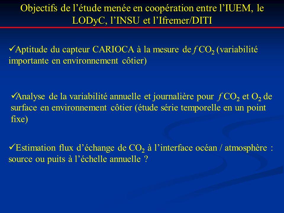 Objectifs de l'étude menée en coopération entre l'IUEM, le LODyC, l'INSU et l'Ifremer/DITI
