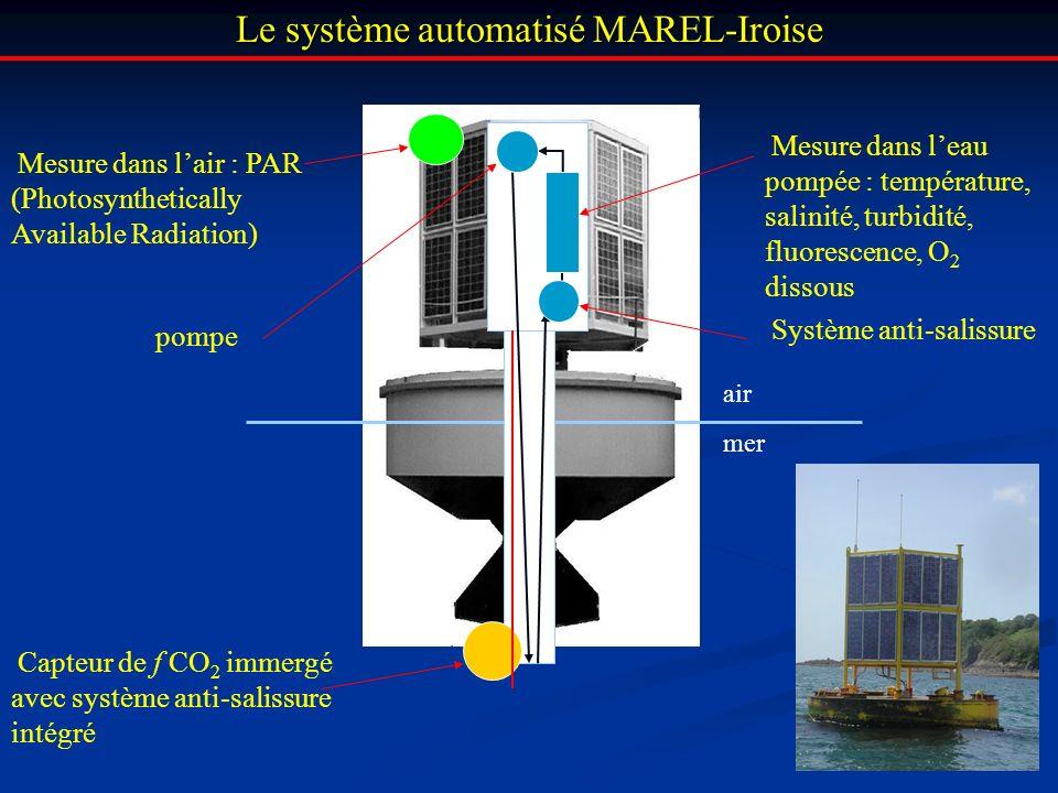 Le système automatisé MAREL-Iroise