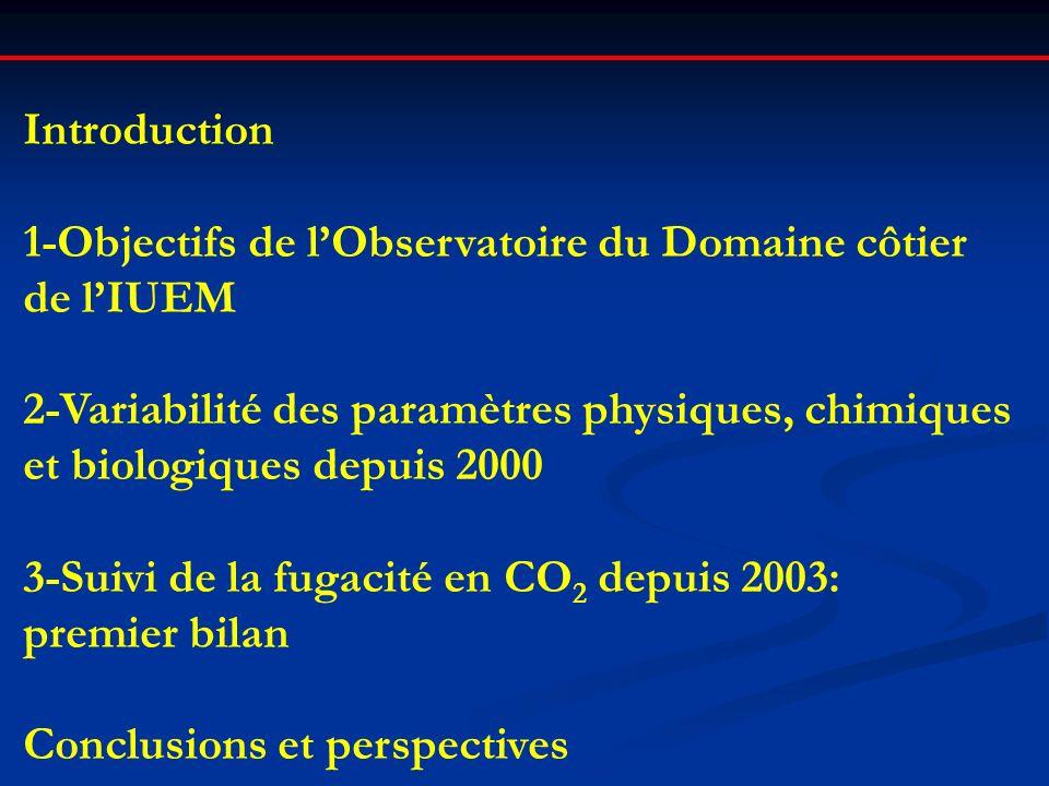 Introduction 1-Objectifs de l'Observatoire du Domaine côtier. de l'IUEM. 2-Variabilité des paramètres physiques, chimiques.