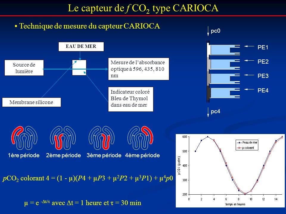 Le capteur de f CO2 type CARIOCA