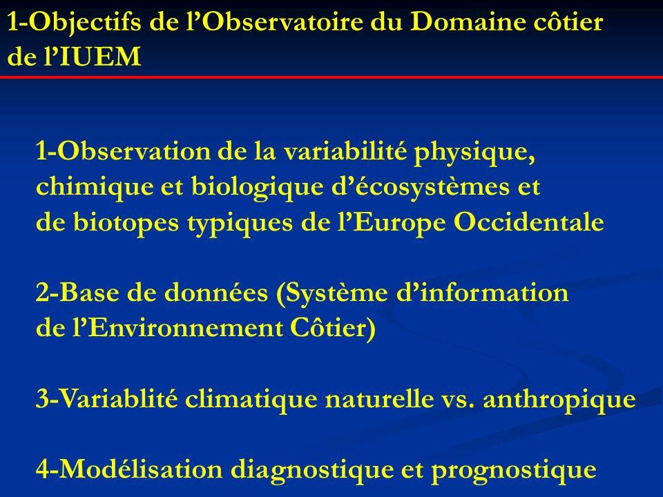 1-Objectifs de l'Observatoire du Domaine côtier