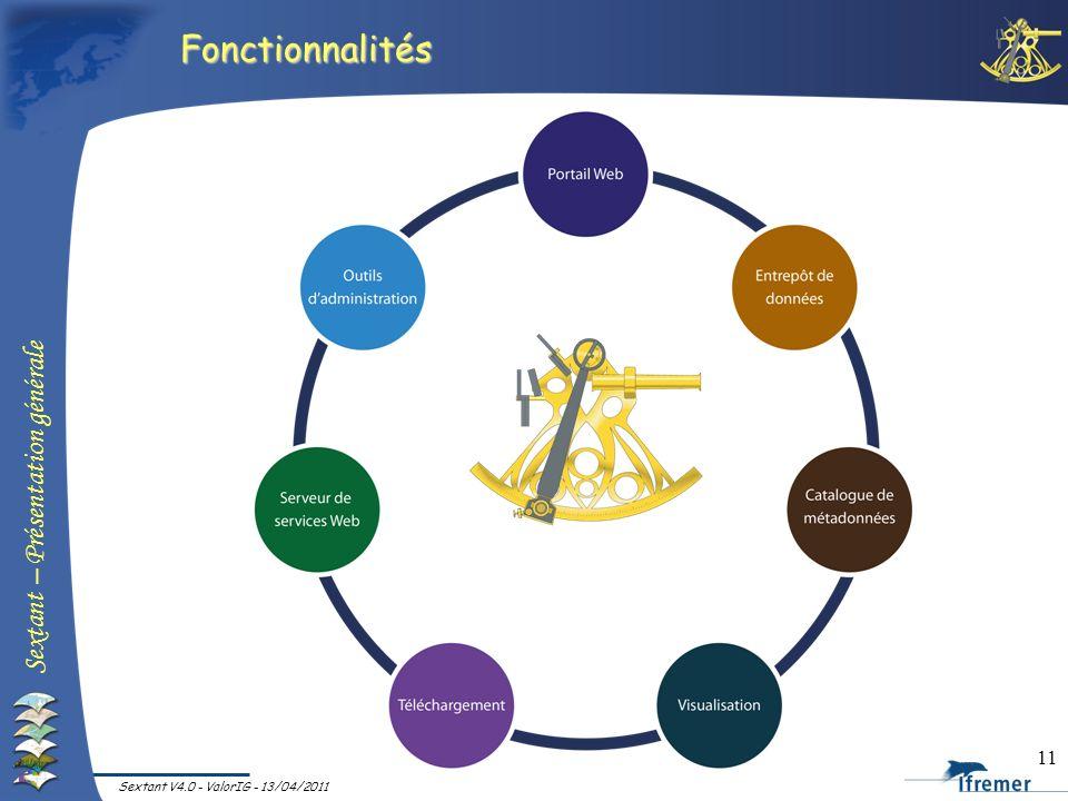 Fonctionnalités Sextant V4.0 - ValorIG - 13/04/2011