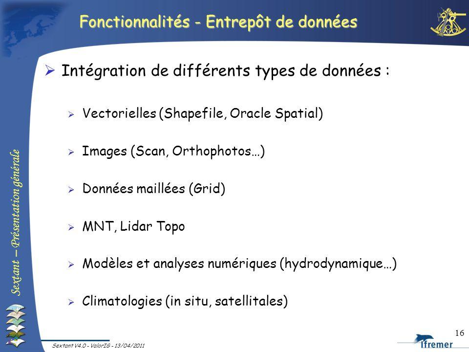 Fonctionnalités - Entrepôt de données