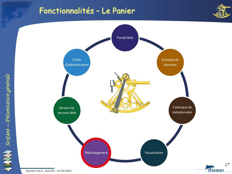 Fonctionnalités – Le Panier