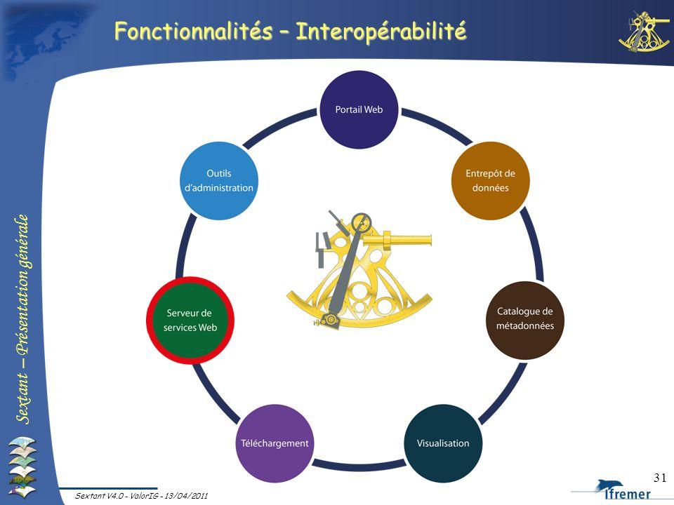 Fonctionnalités – Interopérabilité