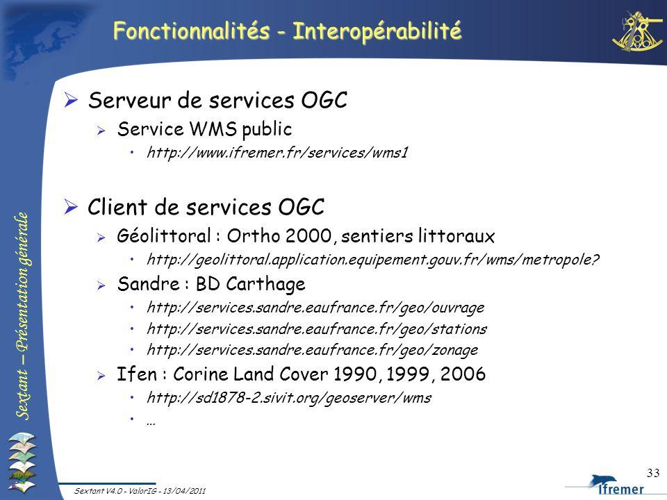 Fonctionnalités - Interopérabilité