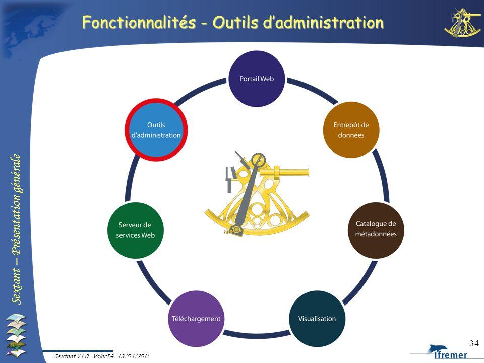 Fonctionnalités - Outils d'administration