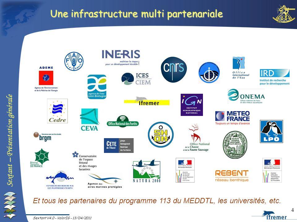 Une infrastructure multi partenariale