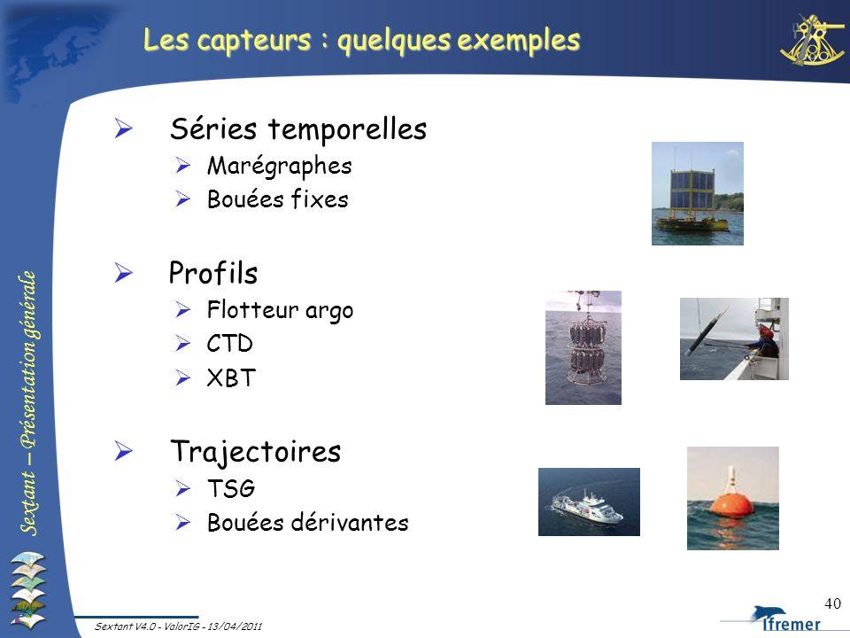 Séries temporelles Profils Trajectoires ...