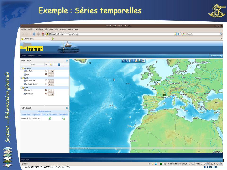 Exemple : Séries temporelles