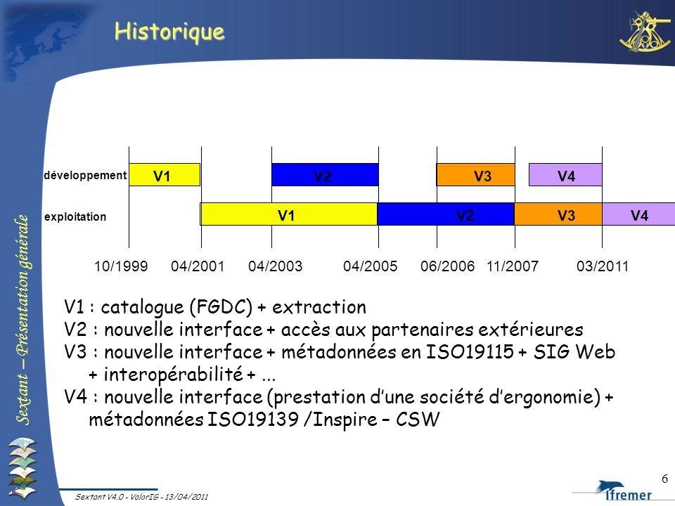 Historique V1 : catalogue (FGDC) + extraction