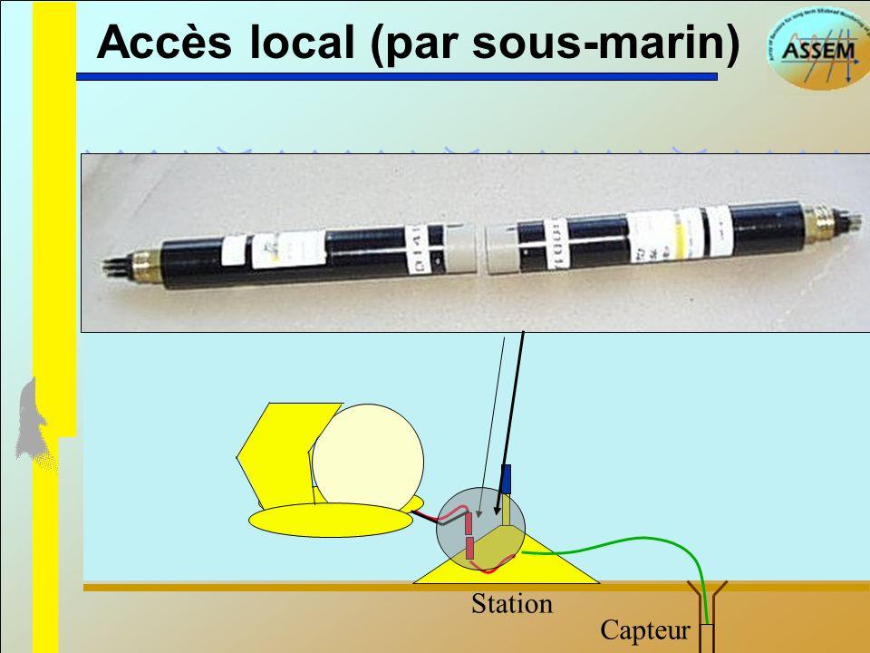Accès local (par sous-marin)