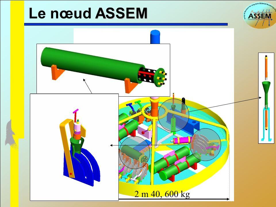 Le nœud ASSEM 2 m 40, 600 kg