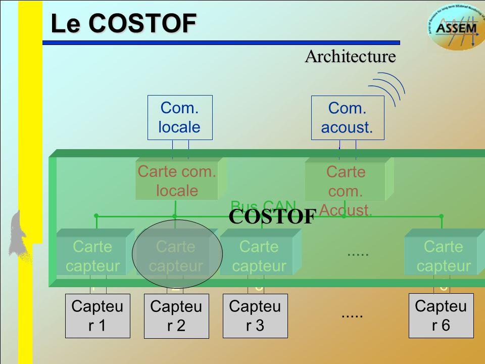 Le COSTOF COSTOF Architecture Capteur 1 Capteur 2 Capteur 3 Capteur 6