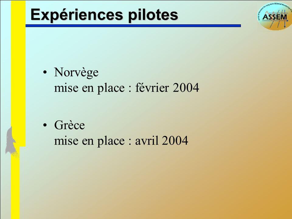 Expériences pilotes Norvège mise en place : février 2004