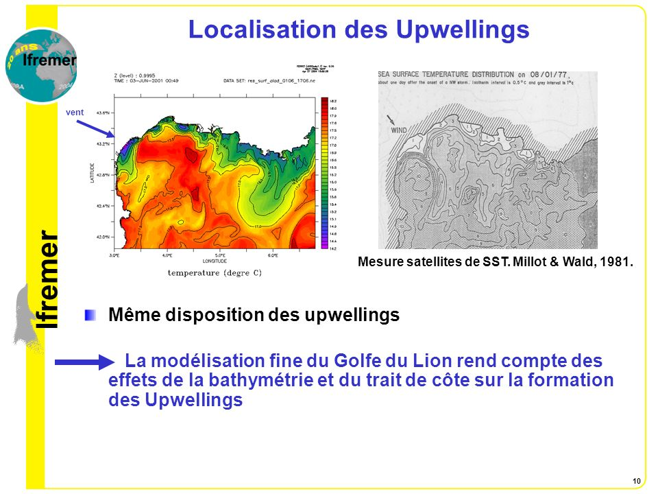 Localisation des Upwellings