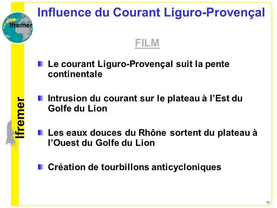 Influence du Courant Liguro-Provençal