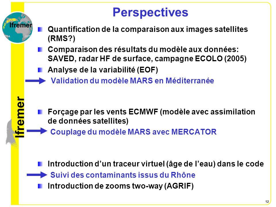 Perspectives Quantification de la comparaison aux images satellites (RMS )