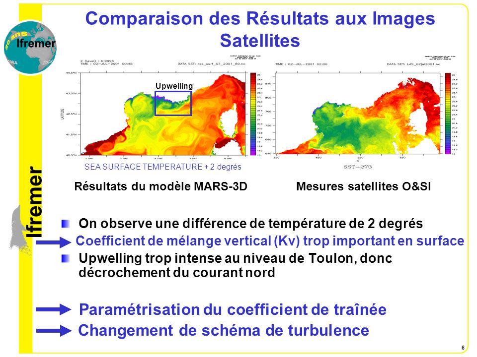 Comparaison des Résultats aux Images Satellites
