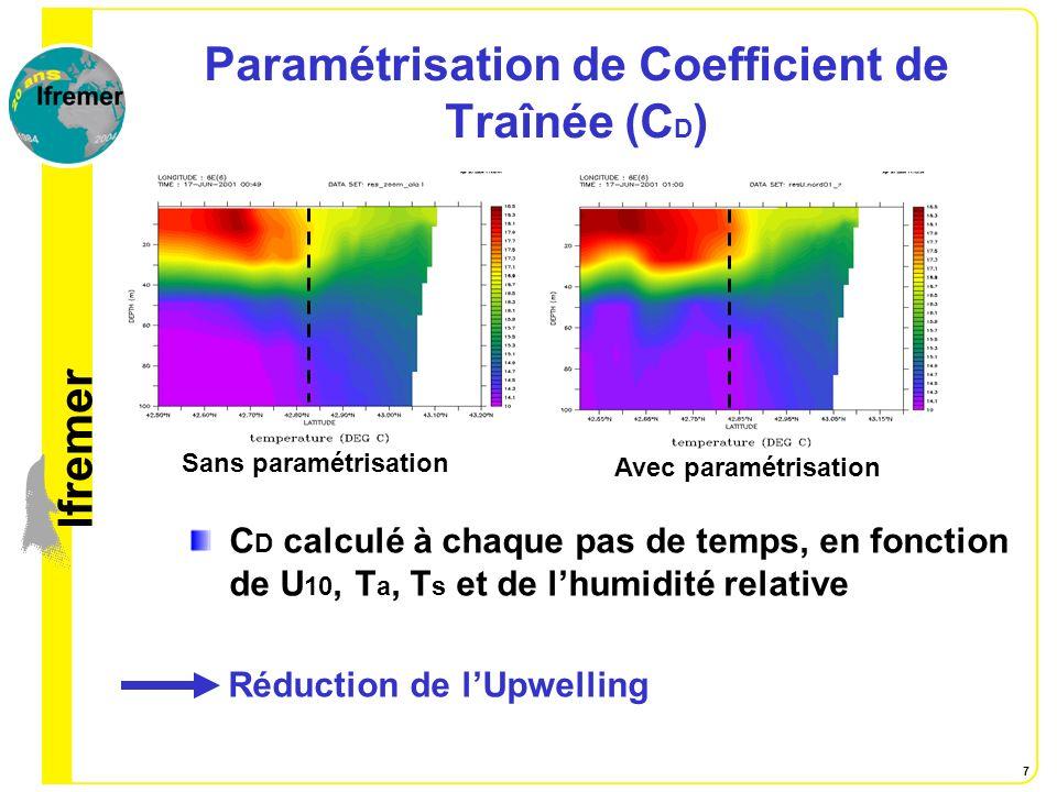 Paramétrisation de Coefficient de Traînée (CD)