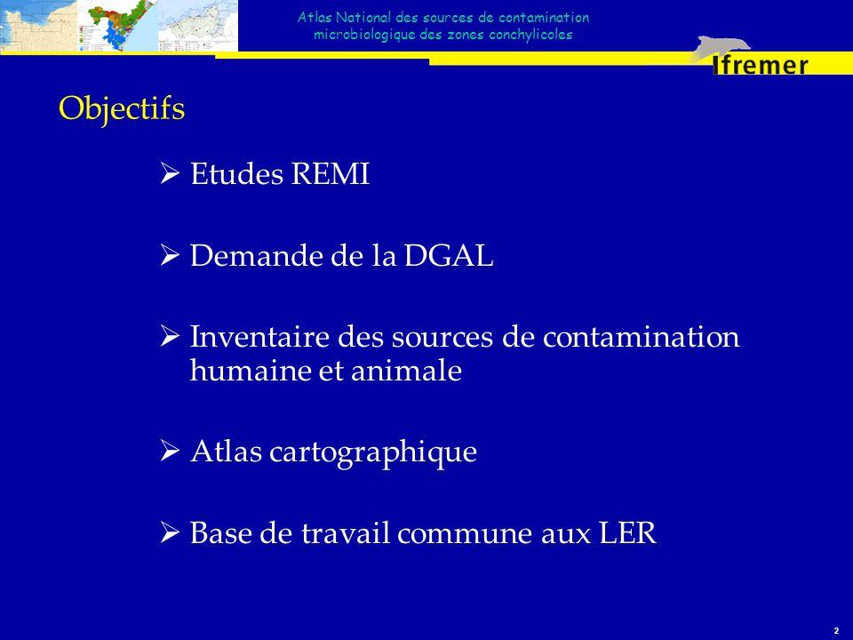 Objectifs Etudes REMI Demande de la DGAL