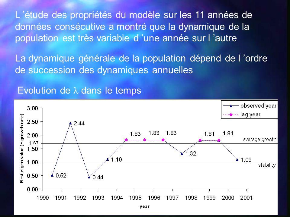 L 'étude des propriétés du modèle sur les 11 années de données consécutive a montré que la dynamique de la population est très variable d 'une année sur l 'autre
