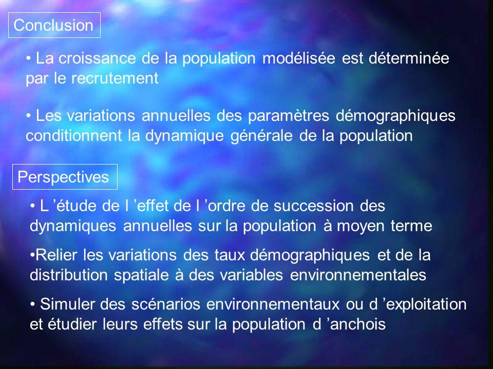 Conclusion La croissance de la population modélisée est déterminée par le recrutement.