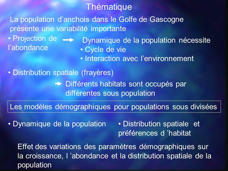 Thématique La population d'anchois dans le Golfe de Gascogne présente une variabilité importante. Projection de l'abondance.