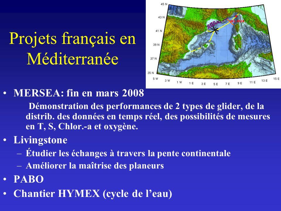 Projets français en Méditerranée
