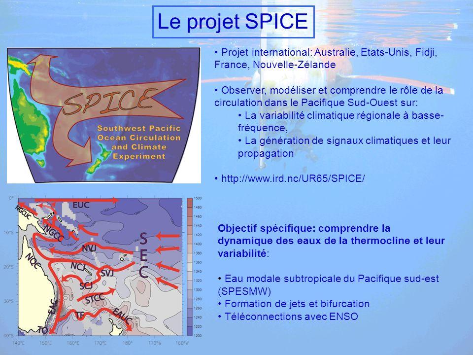 Le projet SPICE Projet international: Australie, Etats-Unis, Fidji, France, Nouvelle-Zélande.