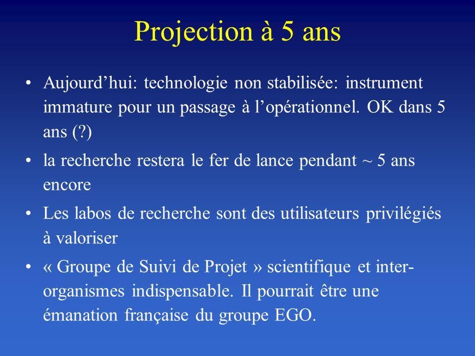 Projection à 5 ans Aujourd'hui: technologie non stabilisée: instrument immature pour un passage à l'opérationnel. OK dans 5 ans ( )