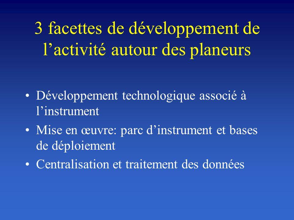 3 facettes de développement de l'activité autour des planeurs