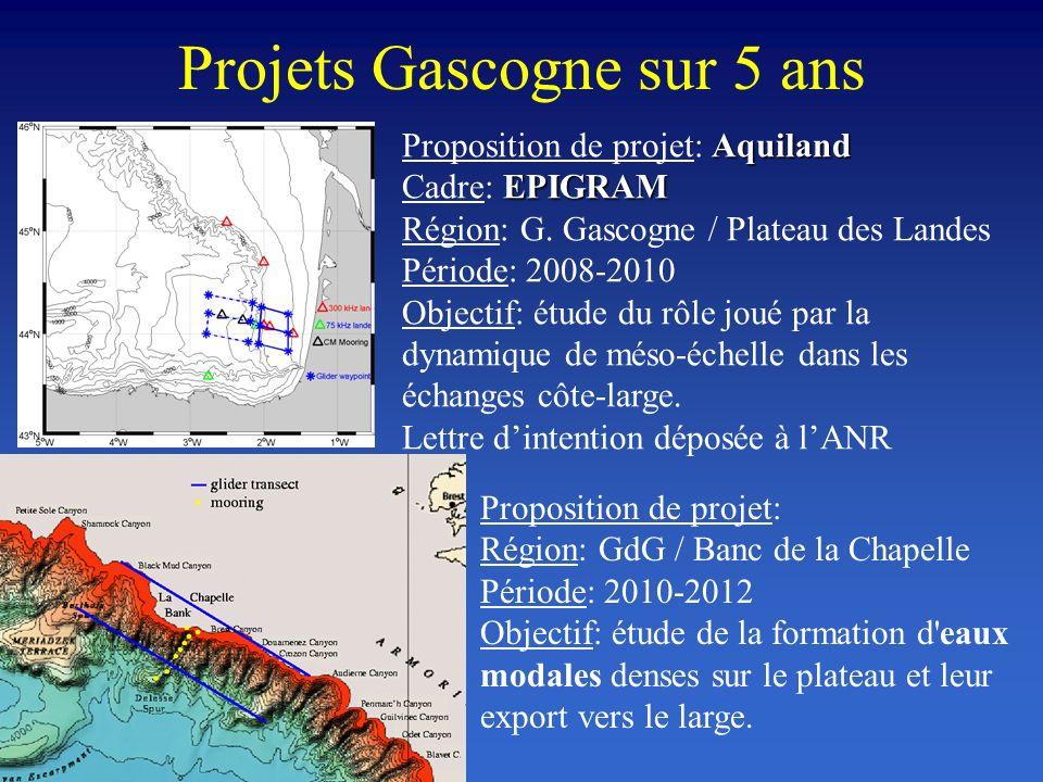Projets Gascogne sur 5 ans