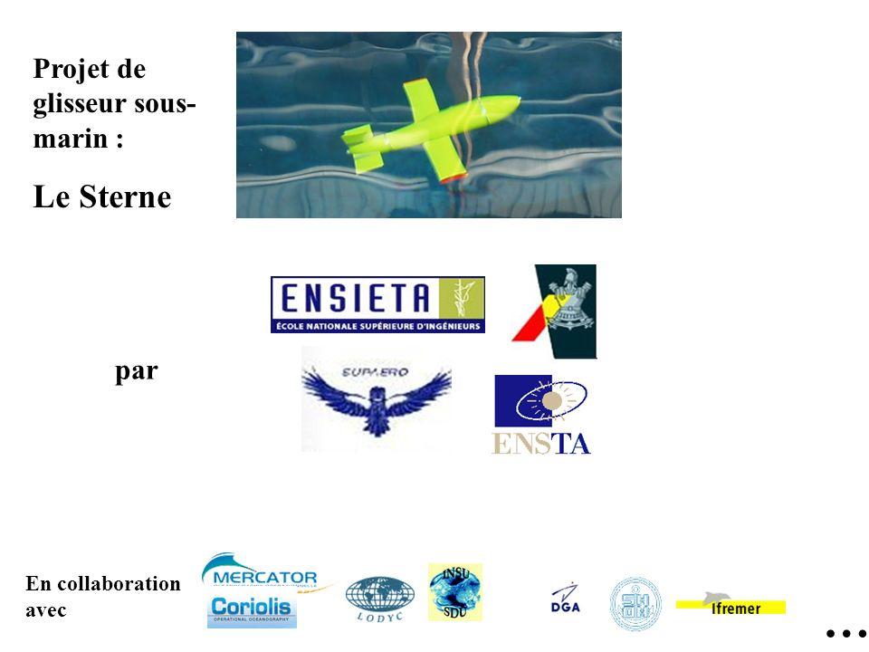 Projet de glisseur sous-marin :
