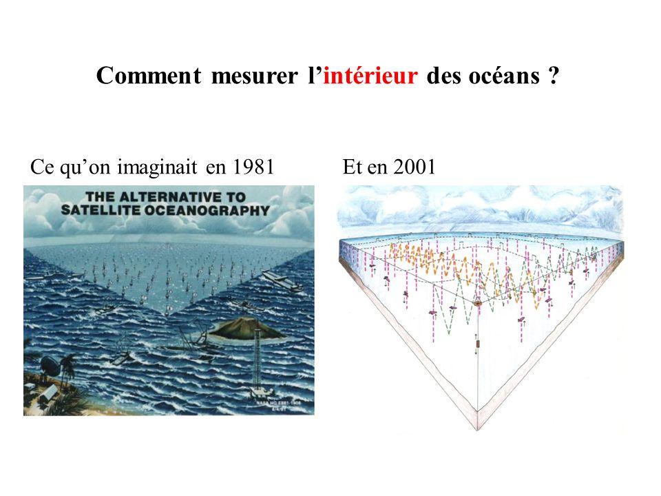 Comment mesurer l'intérieur des océans