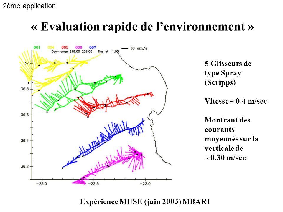 « Evaluation rapide de l'environnement »