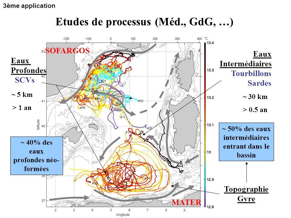 Etudes de processus (Méd., GdG, …)