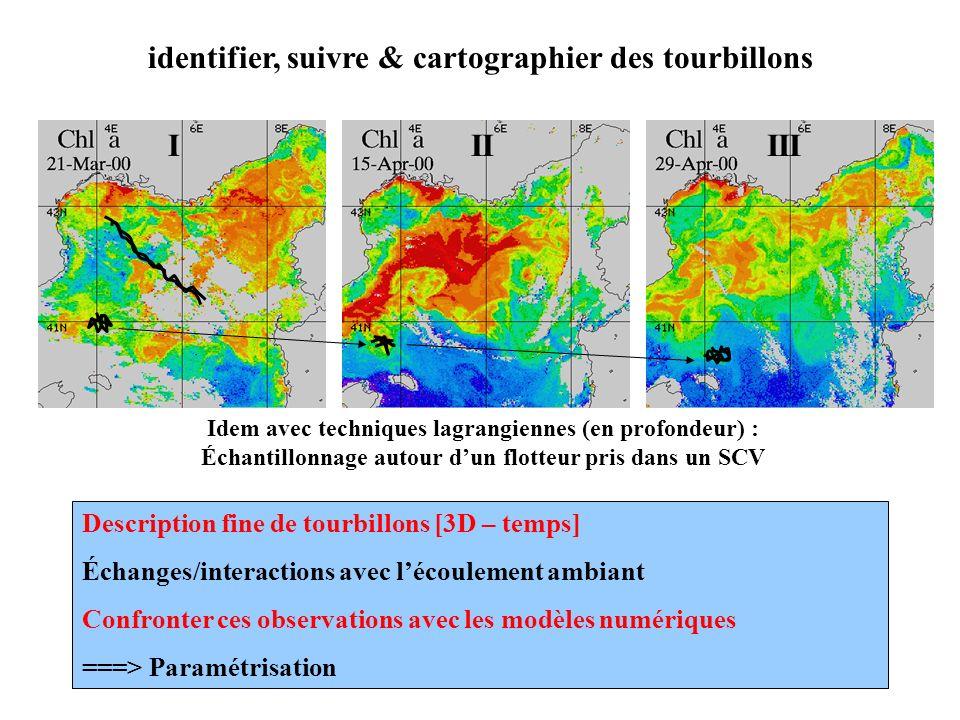 identifier, suivre & cartographier des tourbillons I II III