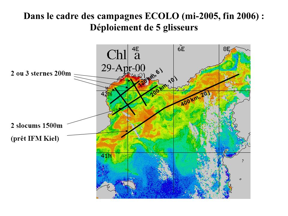 Dans le cadre des campagnes ECOLO (mi-2005, fin 2006) :