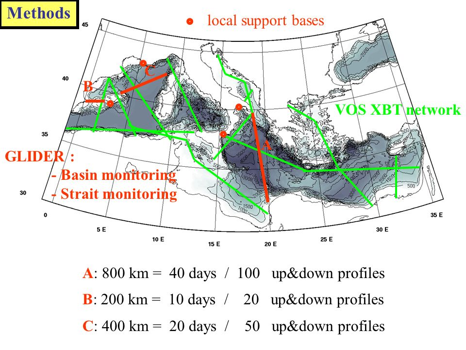 Methods local support bases C B VOS XBT network A GLIDER :