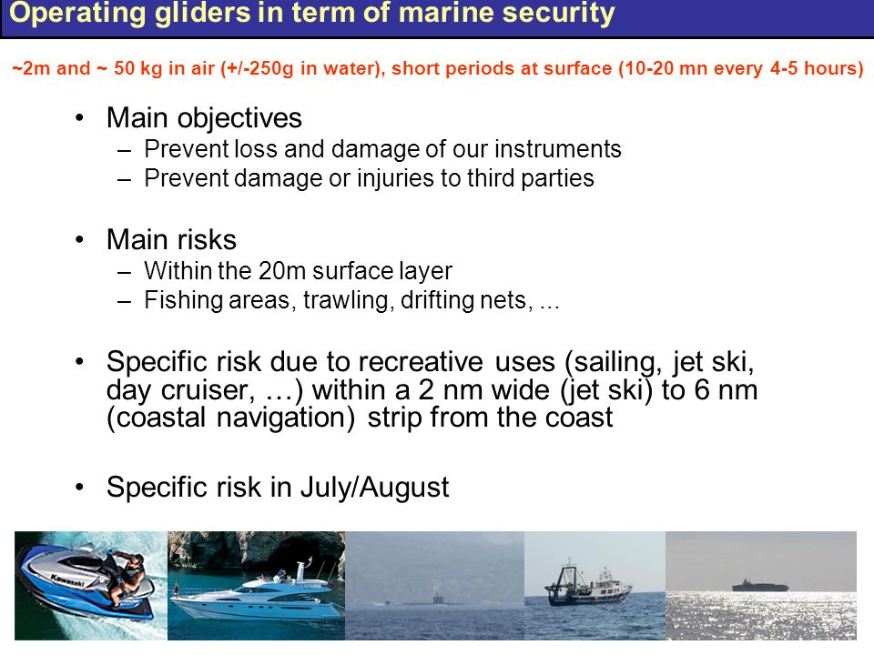 Operating gliders in term of marine security
