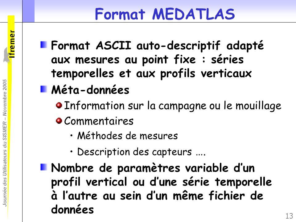 Format MEDATLAS Format ASCII auto-descriptif adapté aux mesures au point fixe : séries temporelles et aux profils verticaux.