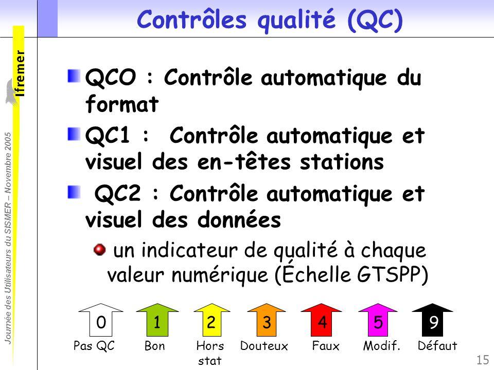 Contrôles qualité (QC)