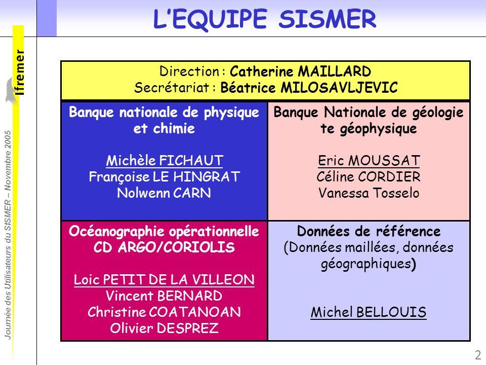 L'EQUIPE SISMER Direction : Catherine MAILLARD