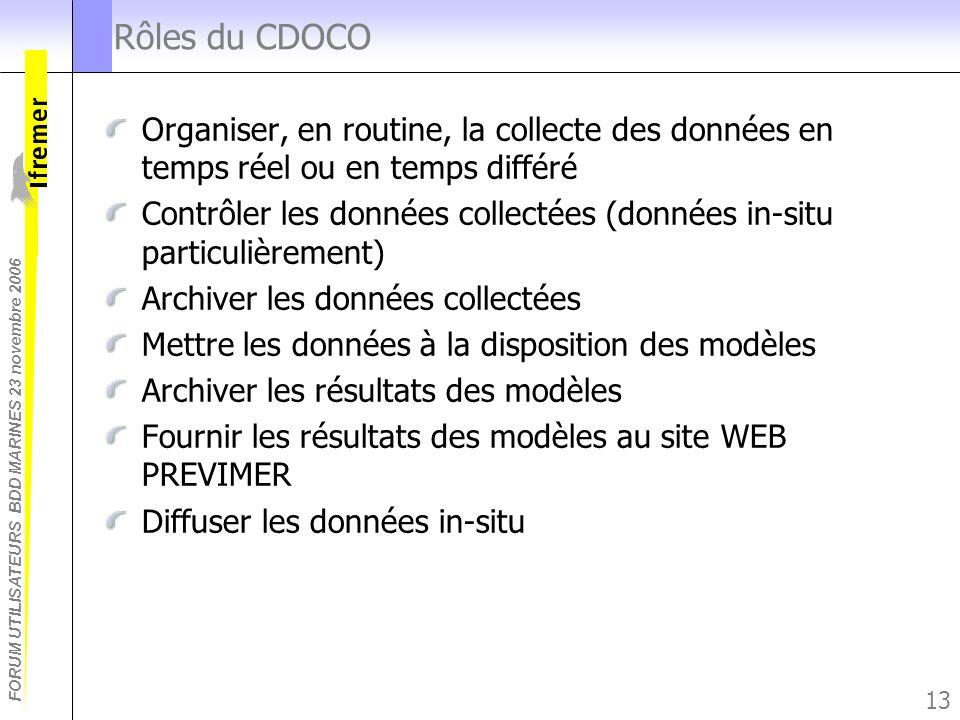 Rôles du CDOCOOrganiser, en routine, la collecte des données en temps réel ou en temps différé.