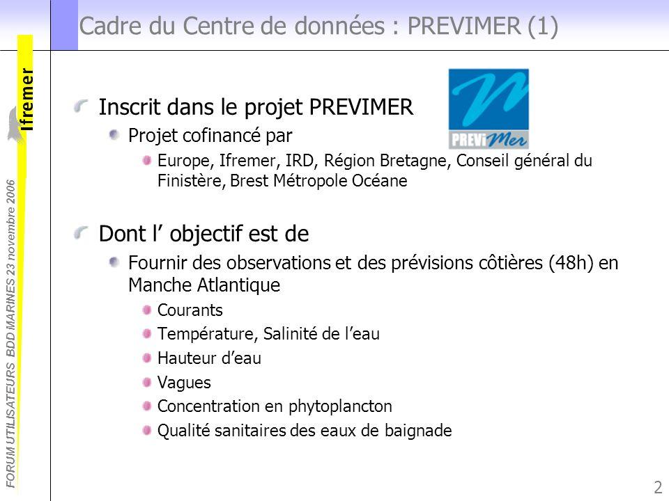 Cadre du Centre de données : PREVIMER (1)